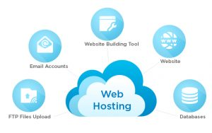 Cheap Web Hosting's That You Can Buy