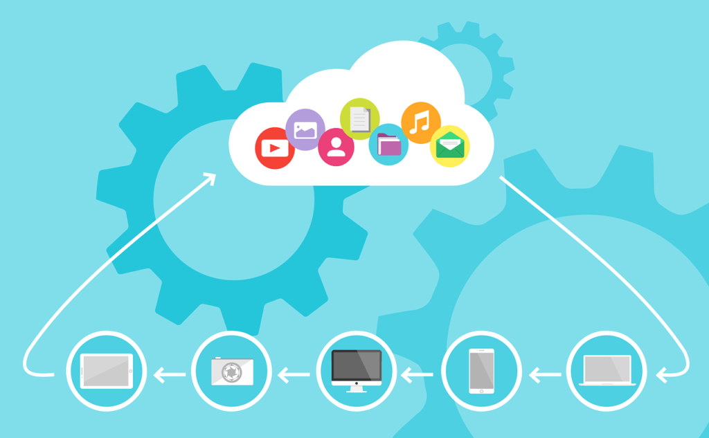 Modernization and Migration of Cloud environment with Amazon web services